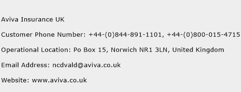 Aviva Insurance UK Phone Number Customer Service