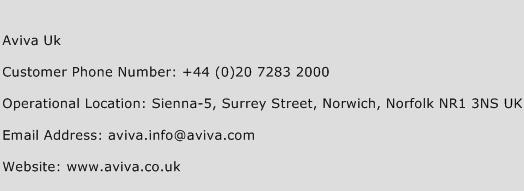 Aviva Uk Phone Number Customer Service