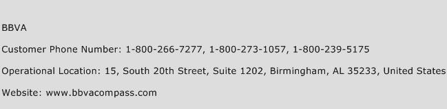 BBVA Phone Number Customer Service