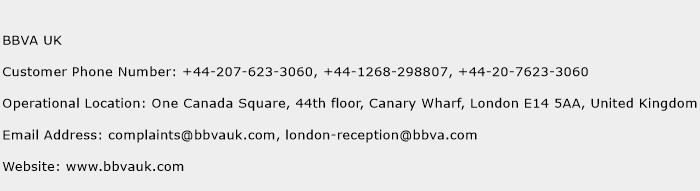 BBVA UK Phone Number Customer Service