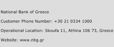National Bank of Greece Phone Number Customer Service