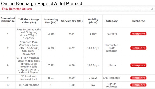 Airtel Prepaid customer care number 3859 3