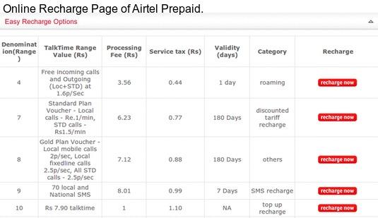 Airtel Prepaid customer care number 3859 3