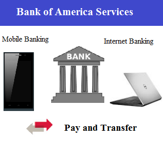 Bank of America customer service number 6930 3