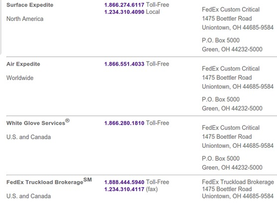 Fedex customer service number 6217 2