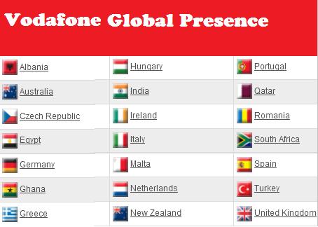 Vodafone customer care number 17026 1